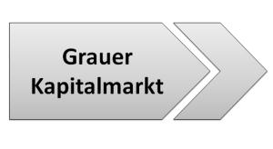 Grauer Kapitalmarkt